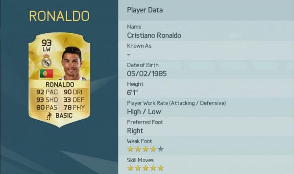 Криштиану Роналду в FIFA 16