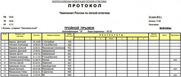 Стартовый список с Евгением Семененко
