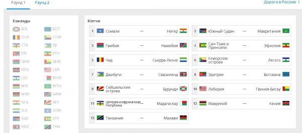 календарь отборочный футбол мира чемпионат 2018 азия турнир