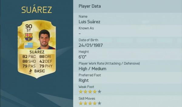 Луис Суарес в FIFA 16