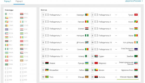 Отборочные матчи 2018 на чемпионат мира 2018 года. Расписание футбольных матчей