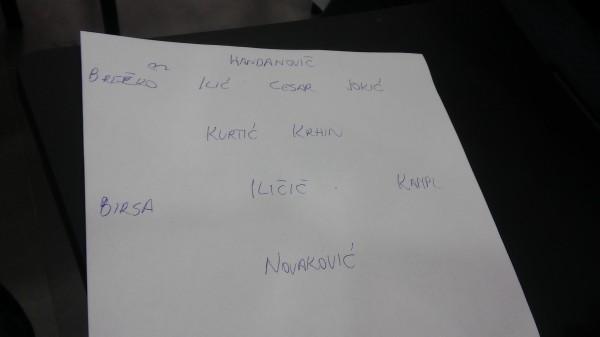 Вероятный состав сборной Словении на матч с Украиной