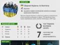 Триумф Украины: Итоги пятнадцатого дня Олимпиады (ИНФОГРАФИКА)