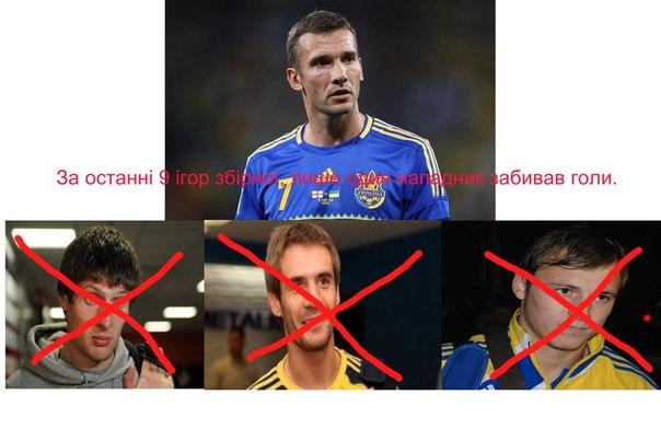 Грустная статистика нападающих сборной Украины