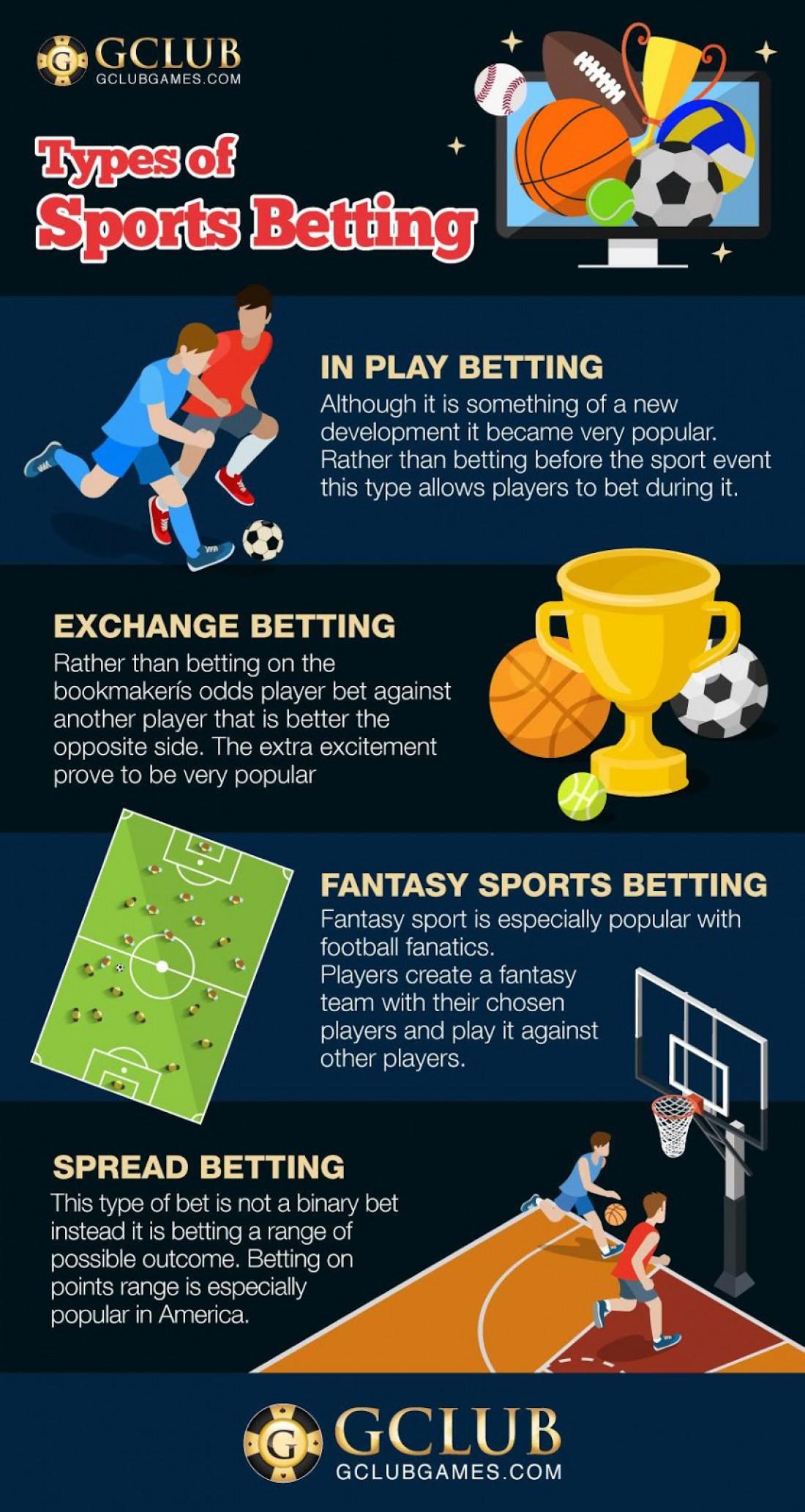Какое самое проходимое событие на ставках на спорт