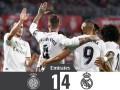 Жирона – Реал 1:4 видео голов и обзор матча Примеры