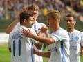 Олимпик — Динамо Киев 0:4 Видео голов и обзор матча чемпионата Украины