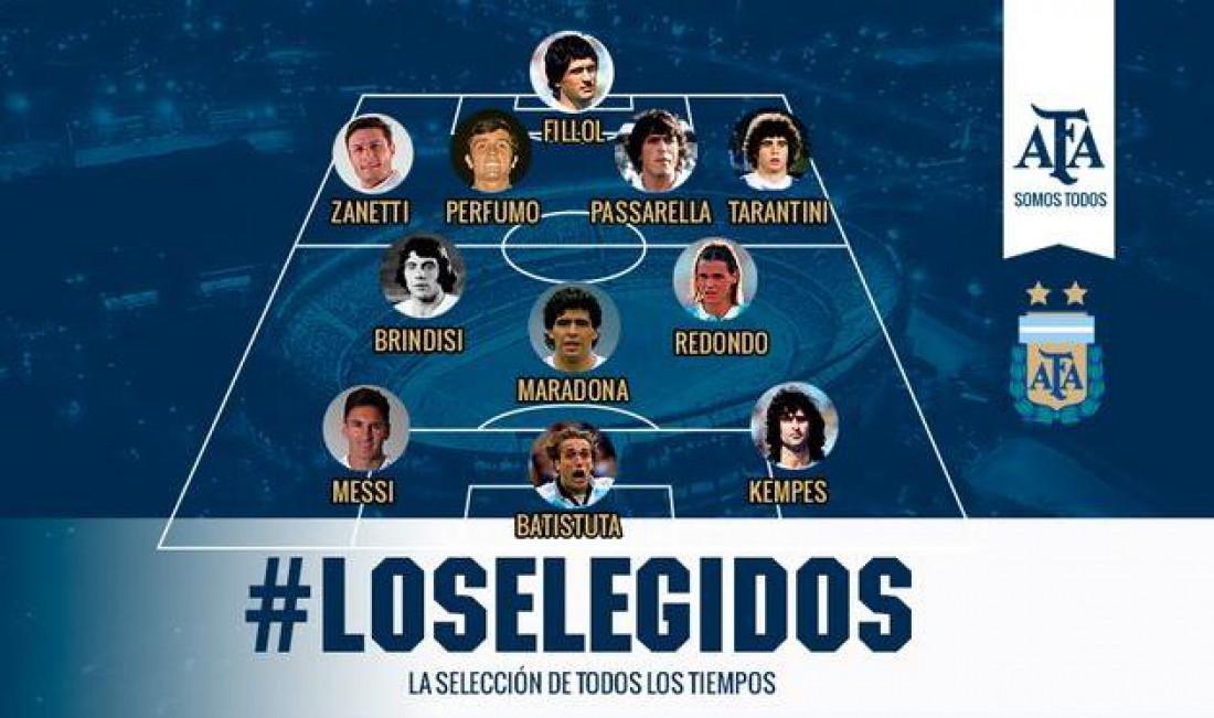 Дрим-тим по версии Федерации футбола Аргентины