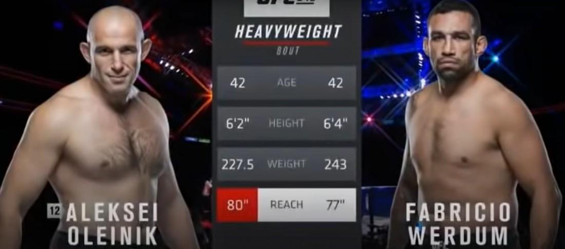 Олейник - Вердум: видео боя на турнире UFC 249