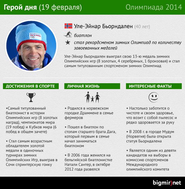 Уле-Эйнар Бьорндален: Герой тринадцатого дня Олимпиады в Сочи