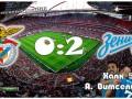 Бенфика – Зенит - 0:2 видео голов матча Лиги чемпионов