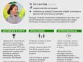 Ли Санг-Хва: Героиня пятого дня Олимпиады в Сочи (ИНФОГРАФИКА)