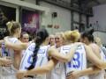 Женская сборная Украины узнала расписание Евробаскета-2017