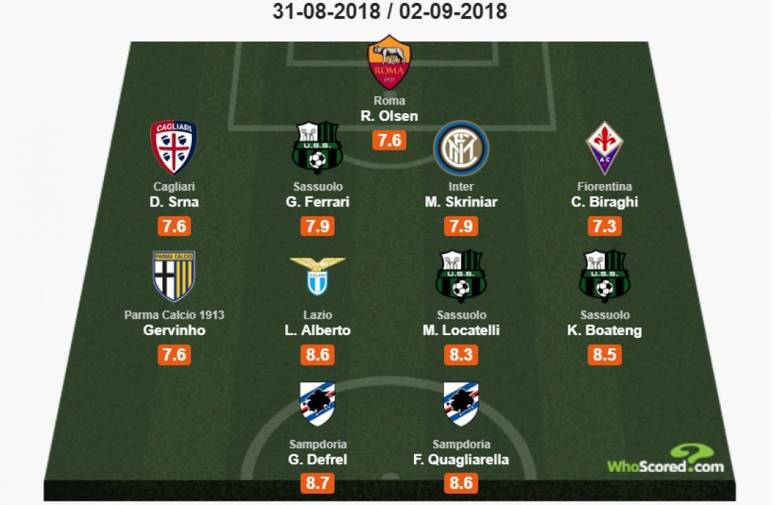 Дарио Срна попал в список лучших игроков тура