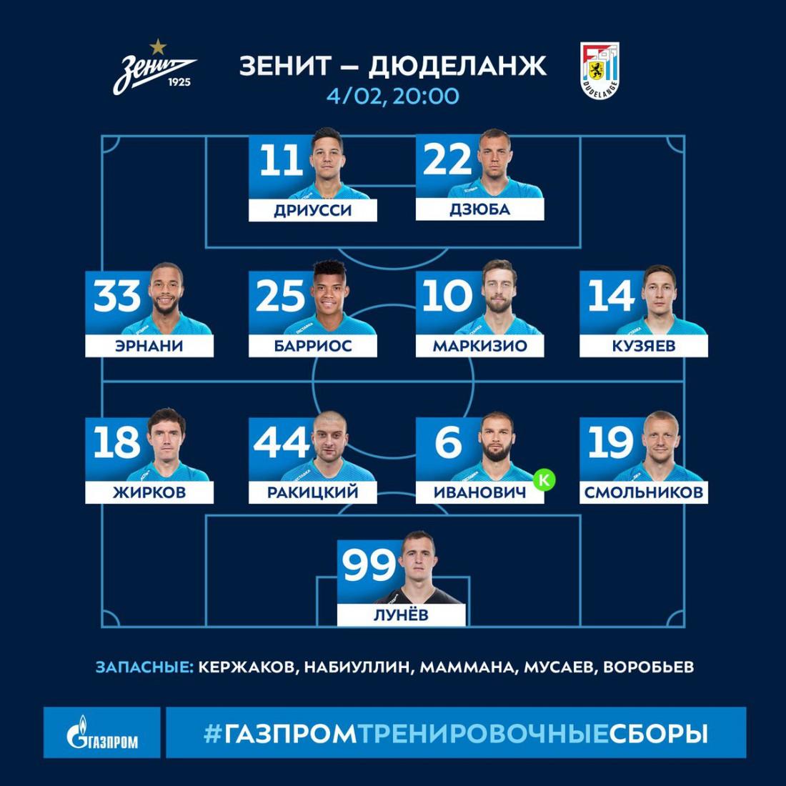 Ракицкий попал в стартовый состав Зенита