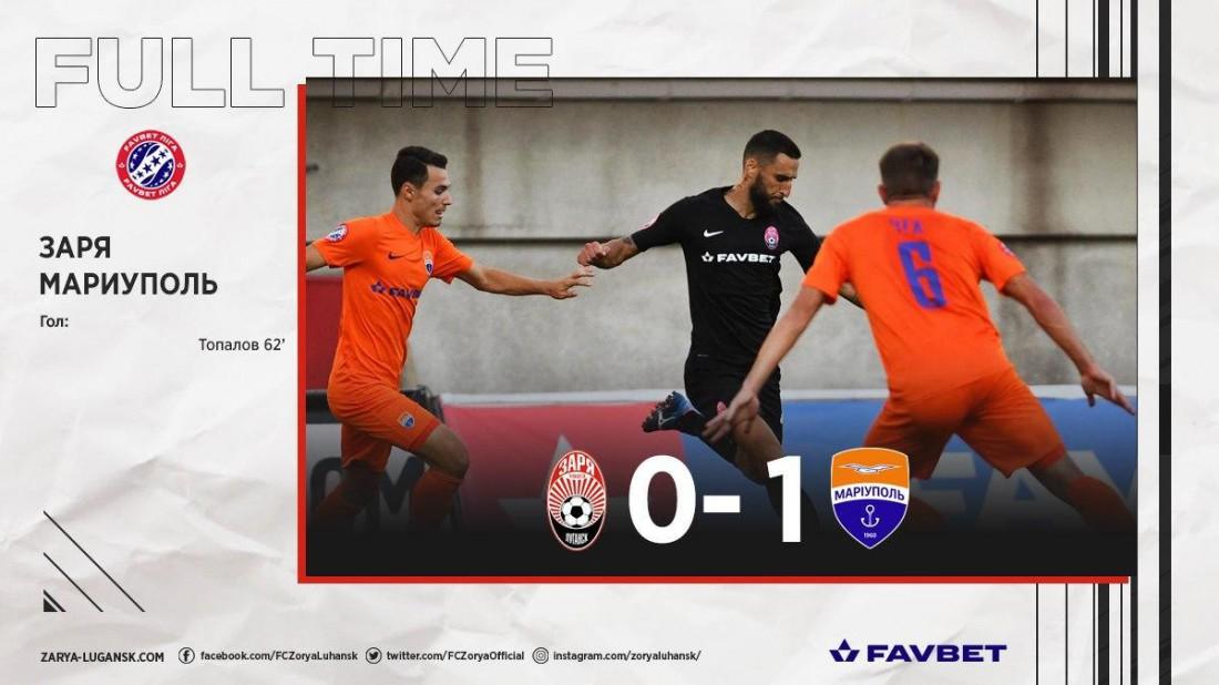Заря - Мариуполь: обзор матча