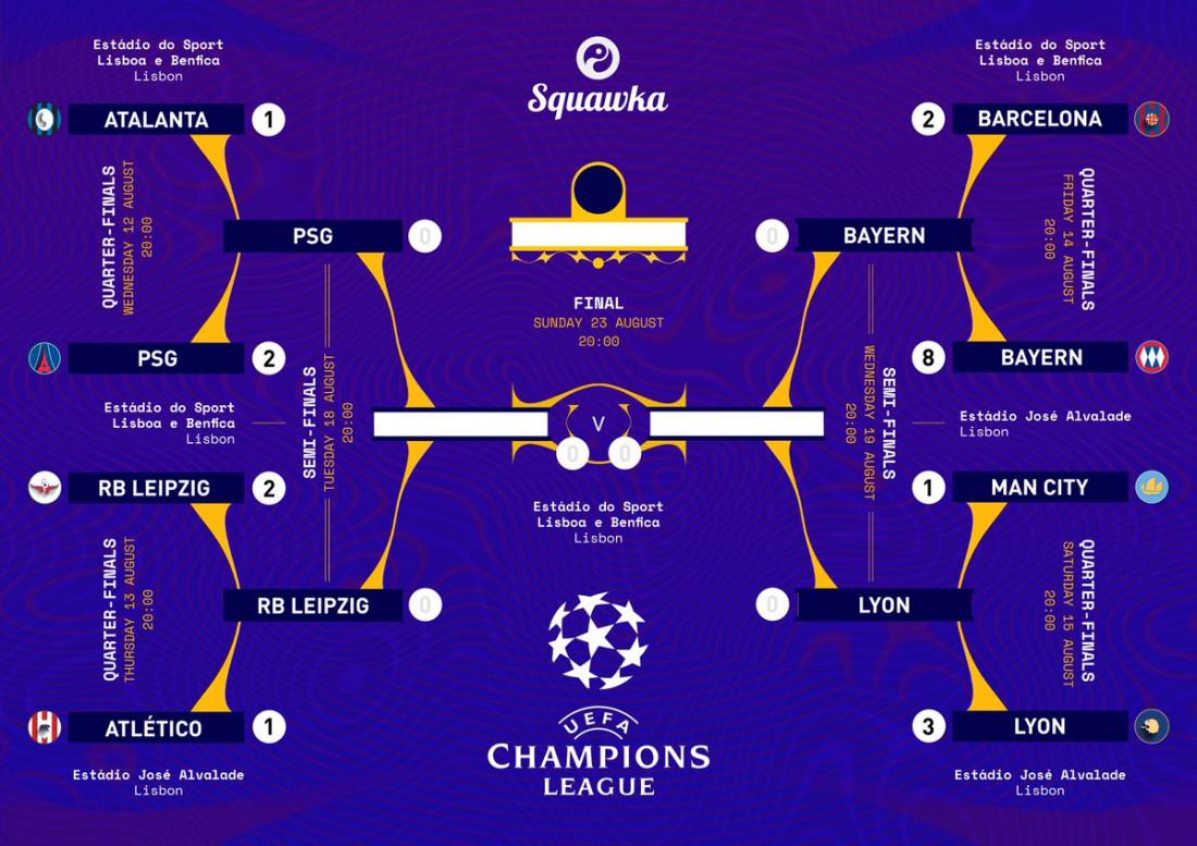 Путь полуфиналистов в Лиге чемпионов