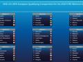Опубликован календарь матчей женской сборной Украины в отборе на ЧМ-2023