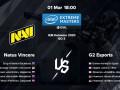 NaVi - G2 Espors: прогноз и ставки букмекеров на гранд-финал IEM Katowice 2020