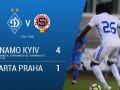 Динамо разгромило Спарту в товарищеском матче