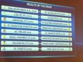 Все пары 1/8 финала Лиги чемпионов