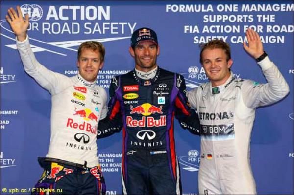 Триумфаторы практики Гран-при Абу-Даби