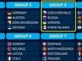 Сборная Украины по гандболу сыграет с Россией в отборе на Евро-2022