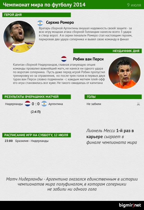 Герой, неудачник и результаты 9 июля ЧМ 2014