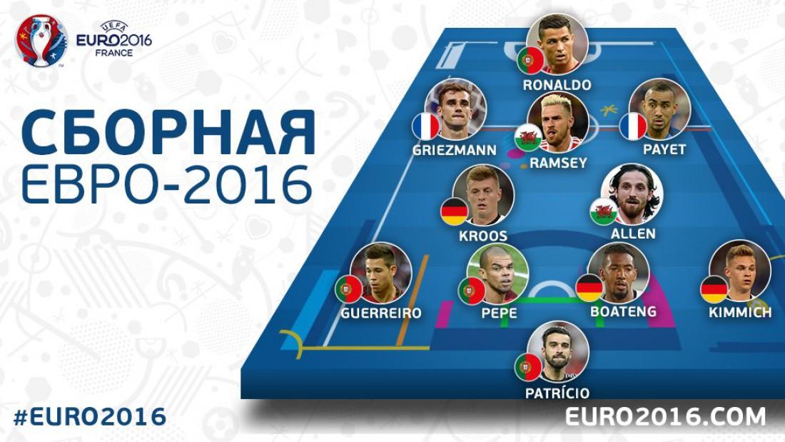 Символическая сборная Евро-2016
