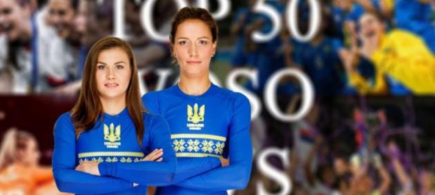 Две украинки - в ТОП-10 футболисток мира по версии Futebol Feminino Alternativo