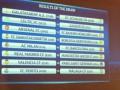Лига чемпионов. Результаты всех матчей 1/8 финала