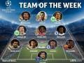 Роналду и Виллиан - в команде недели Лиги Чемпионов
