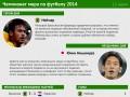 Чемпионат мира 2014: Герой и неудачник первого дня (инфографика)