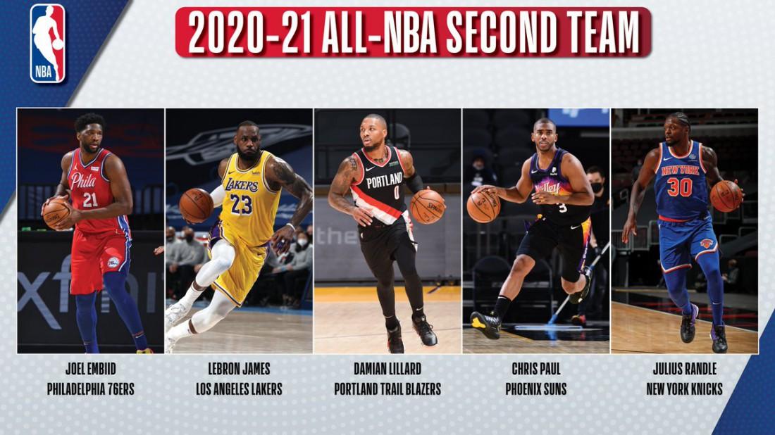 Вторая символическая пятерка НБА сезона-2020/21
