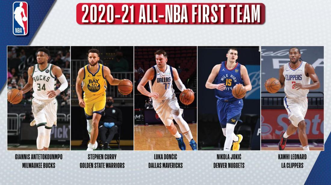 Первая символическая пятерка НБА сезона-2020/21