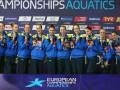 Украина выиграла золото ЧЕ в артистическом плавании