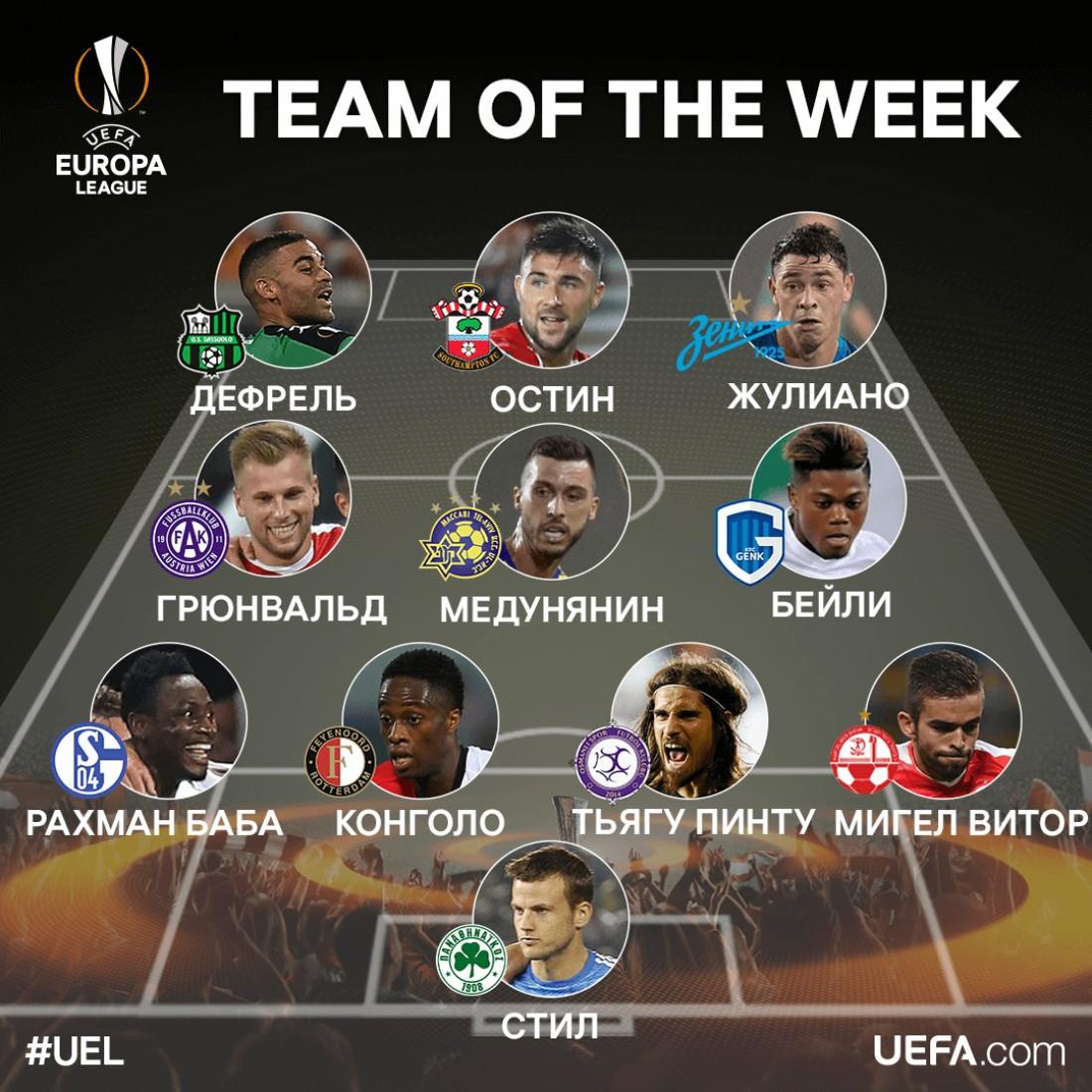 Команда недели в Лиге Европы