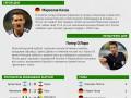 Немецкий рекордсмен и ошибшийся арбитр: Герой и неудачник деcятого дня чемпионата мира (инфографика)
