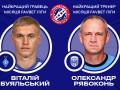 УПЛ определила лучшего игрока и тренера месяца