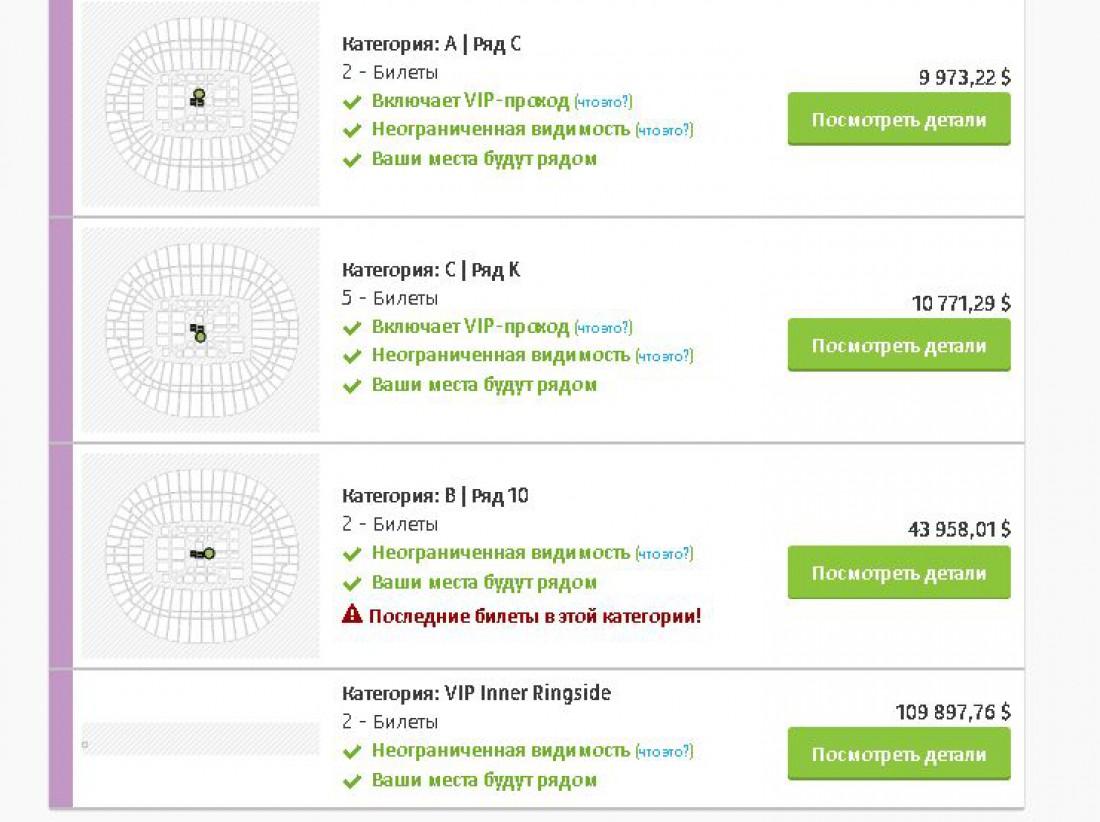 Стоимость билетов на бой Кличко - Джошуа