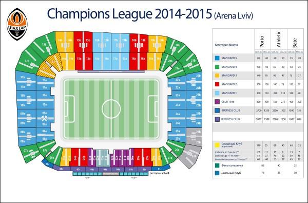 Стоимость билетов на домашние матчи Шахтера в ЛЧ