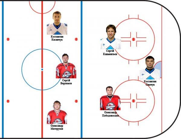 Символическая сборная Украины - 2011