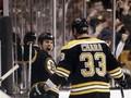 NHL: Лидеры держат марку