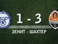 Шахтер обыграл Зенит в матче Суперкубка Чемпионов