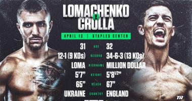 Ломаченко - Кролла: официальное промо видео боя