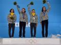 Украина на зимних Олимпийских играх: Сочи-2014