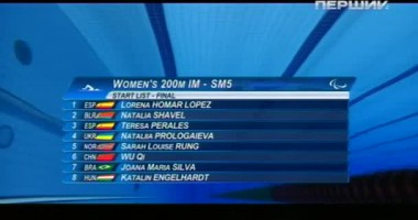 Герои Паралимпиады: Наталья Прологаева завоевывает второе золото в плавании