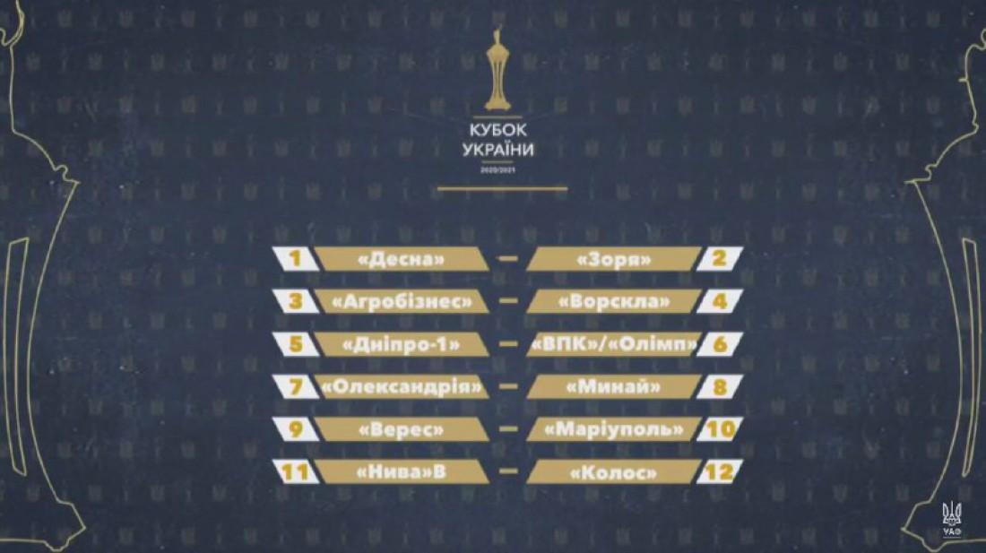 Результаты жеребьевки Кубка Украины