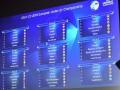 Сборная Украины U-21 сыграет с Сербией в стартовом матче отбора на Евро-2023