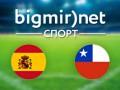 Испания – Чили - 0:2  Видео голов матча